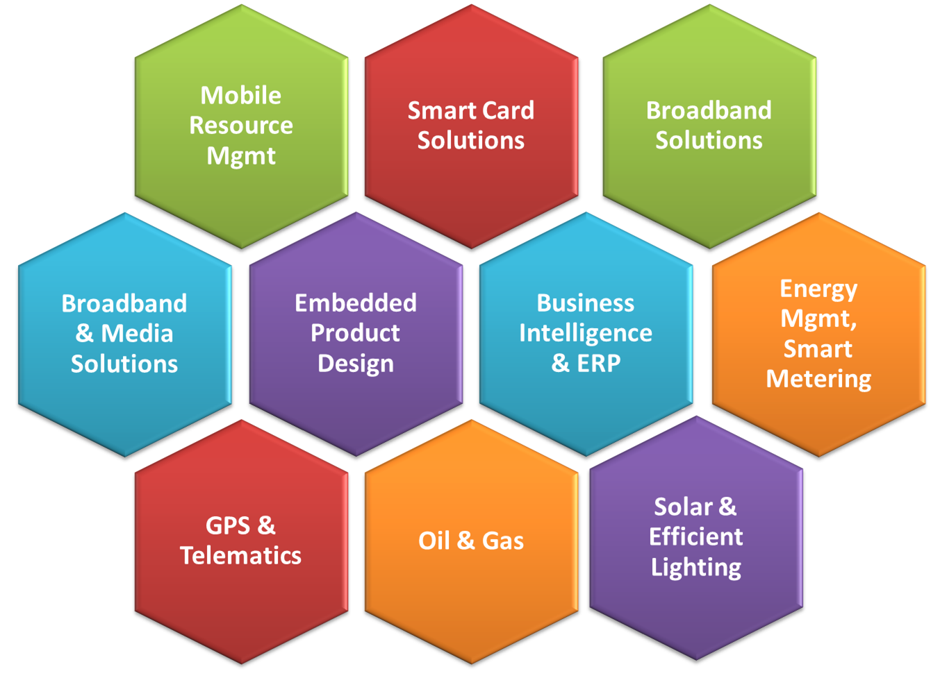 Gps Tracking Systems >> Business Solutions | Xela